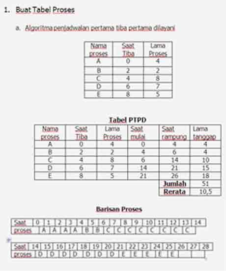 tabel-proses-1