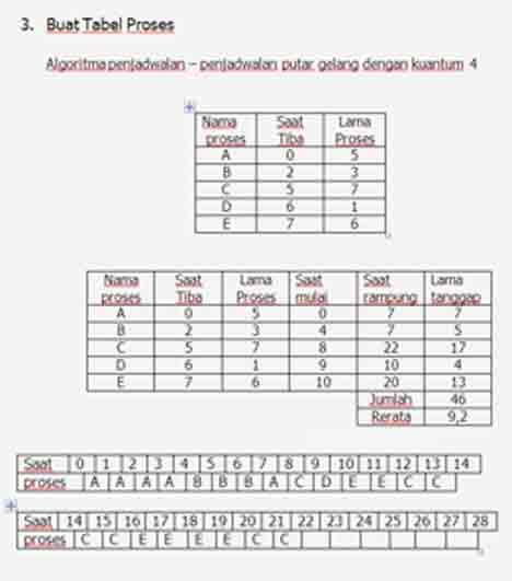 tabel-proses-5